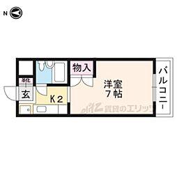 富野荘駅 3.2万円