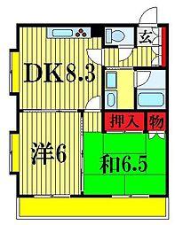 イーストコートSK[2階]の間取り