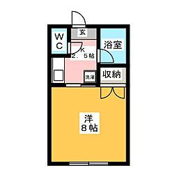 北高崎駅 2.8万円