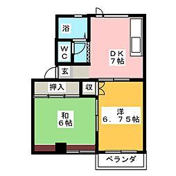 メゾンブルーノ[2階]の間取り