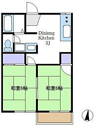 ハイツフレグランスB[2階]の間取り