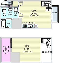 今宮戎駅 7.8万円