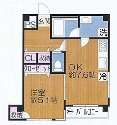 カーサ駒沢[B号室]の間取り