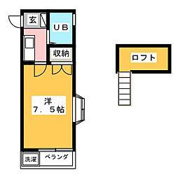 狭山市駅 3.8万円