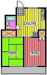 第一ハイツ池田[3階]の間取り
