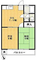 レスポワール宮崎I[2階]の間取り