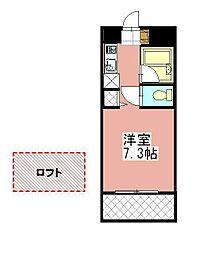 タニックス黒崎[207号室]の間取り