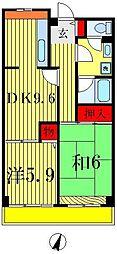 松戸駅前ハイツ[7階]の間取り