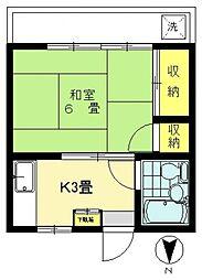 西馬込駅 4.0万円
