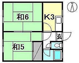 向陽荘[108 号室号室]の間取り