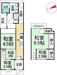 七条駅 1,780万円