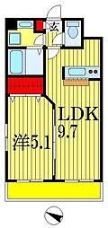 金太郎ヒルズ215[3階]の間取り