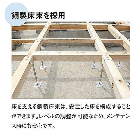 床を支える鋼製...