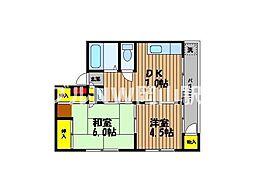 岡山県岡山市南区若葉町の賃貸マンションの間取り