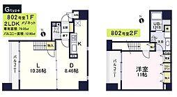 アバンティー南船場[8階]の間取り