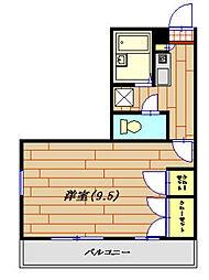 RHK栄和8[201号室]の間取り