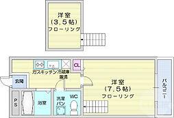 東仙台駅 4.0万円