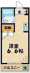 アーバンライフTAMA[2階]の間取り