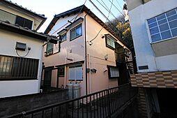中島荘II[102号室]の外観