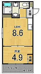 Residence西小路小米町[402号室]の間取り