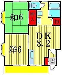 ガーデンハウスお花茶屋1・2・3号棟[112号室]の間取り