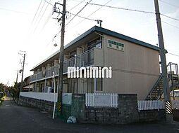 岐阜駅 2.2万円