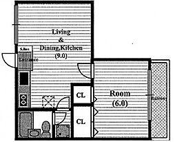 サンコーポミナミ[402号室]の間取り