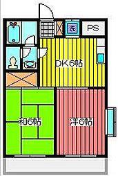 ガーデンハウス池田II[2階]の間取り