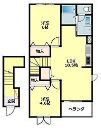 上横須賀駅 4.9万円