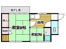 八谷アパート[2階]の間取り