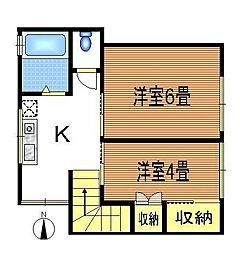 田町コーポ[2F北号室]の間取り
