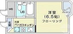 台原駅 3.0万円