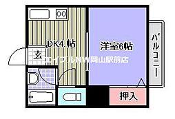 コーポ下伊福I[1階]の間取り
