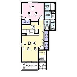 新鹿沼駅 4.0万円