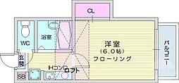 卸町駅 3.1万円