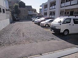 大森駅 1.9万円
