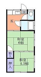 習和荘[1階]の間取り