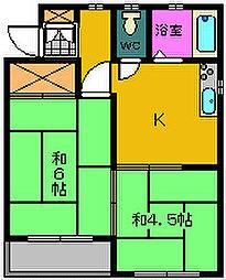 千葉県流山市江戸川台西3丁目の賃貸アパートの間取り