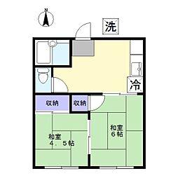 北千束駅 8.0万円