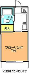 ヒルズ緑[201号室]の間取り