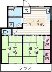 千葉県市川市末広2の賃貸アパートの間取り