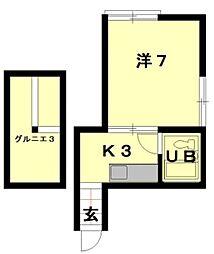 東京都北区東十条5丁目の賃貸アパートの間取り