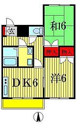 千葉県松戸市八ヶ崎緑町の賃貸アパートの間取り