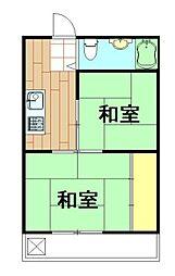 神奈川県川崎市中原区井田3丁目の賃貸マンションの間取り