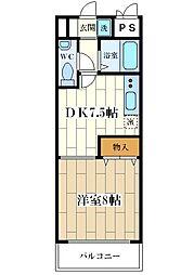 T.Oコート花川[201号室]の間取り
