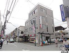 浜田山駅(現地まで720m)