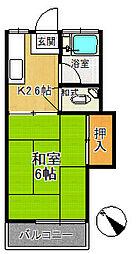 みなみ荘[202号室]の間取り