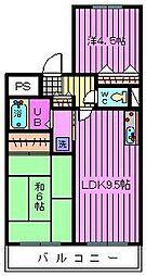 リナス美女木[305号室]の間取り