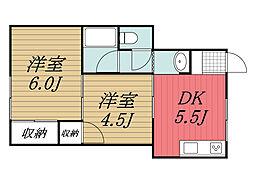 JR成田線 木下駅 徒歩8分の賃貸アパート 1階2DKの間取り