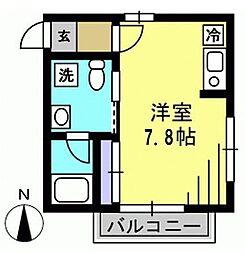 ハイム山田[202kk号室]の間取り